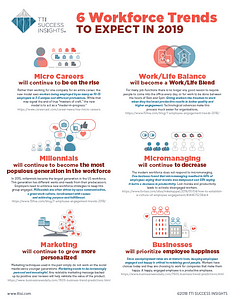 Link to Info-graphic on Workforce Trends